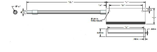 QF2036 - dual flexible fiber optic LineLight , length=36 in. dual line outputs 1.50